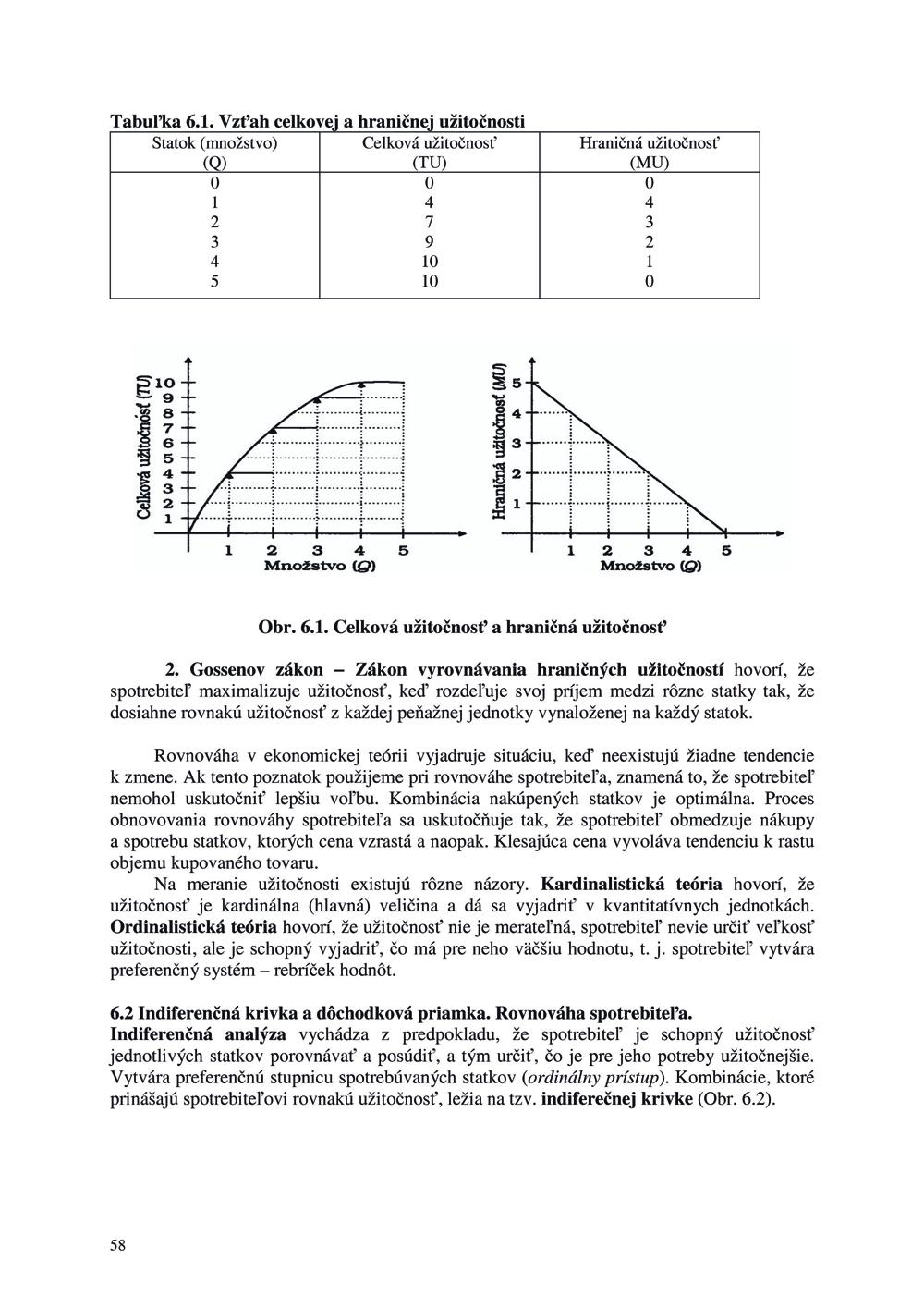 Všeobecná ekonomická teória 4