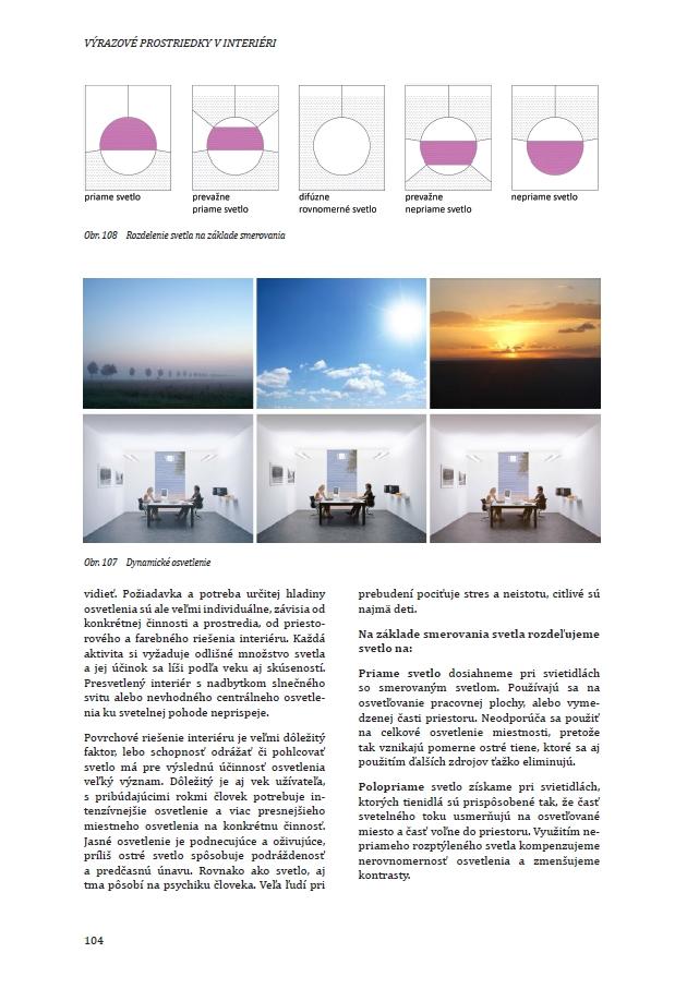 Interiérový dizajn 4
