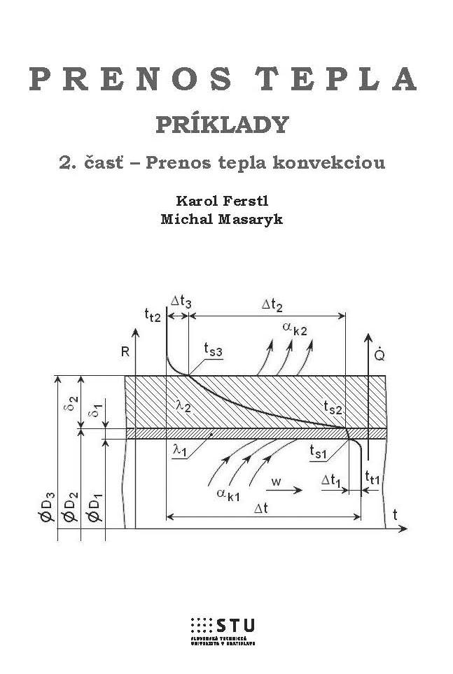 Prenos tepla príklady,  2. časť - prenos tepla konvekciou