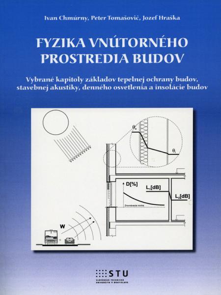 Fyzika vnútorného prostredia budov
