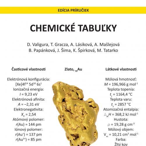 Chemické tabuľky